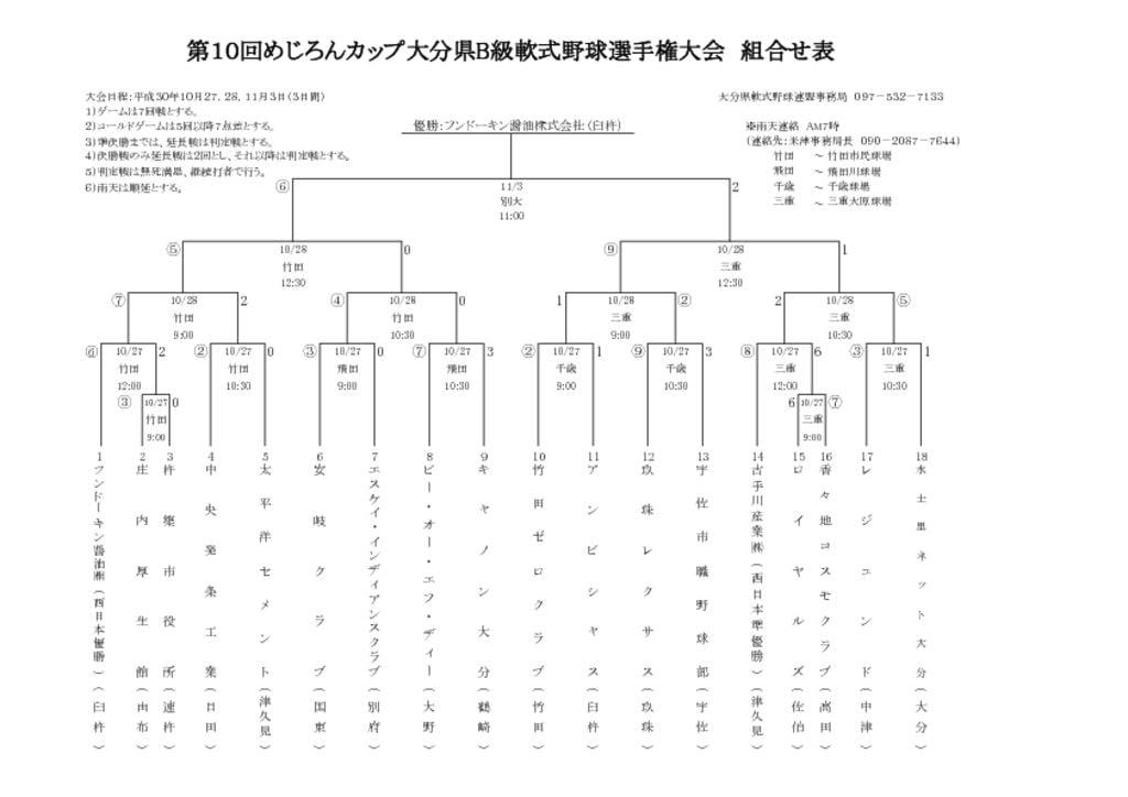 H30めじろんB級組合せ表のサムネイル