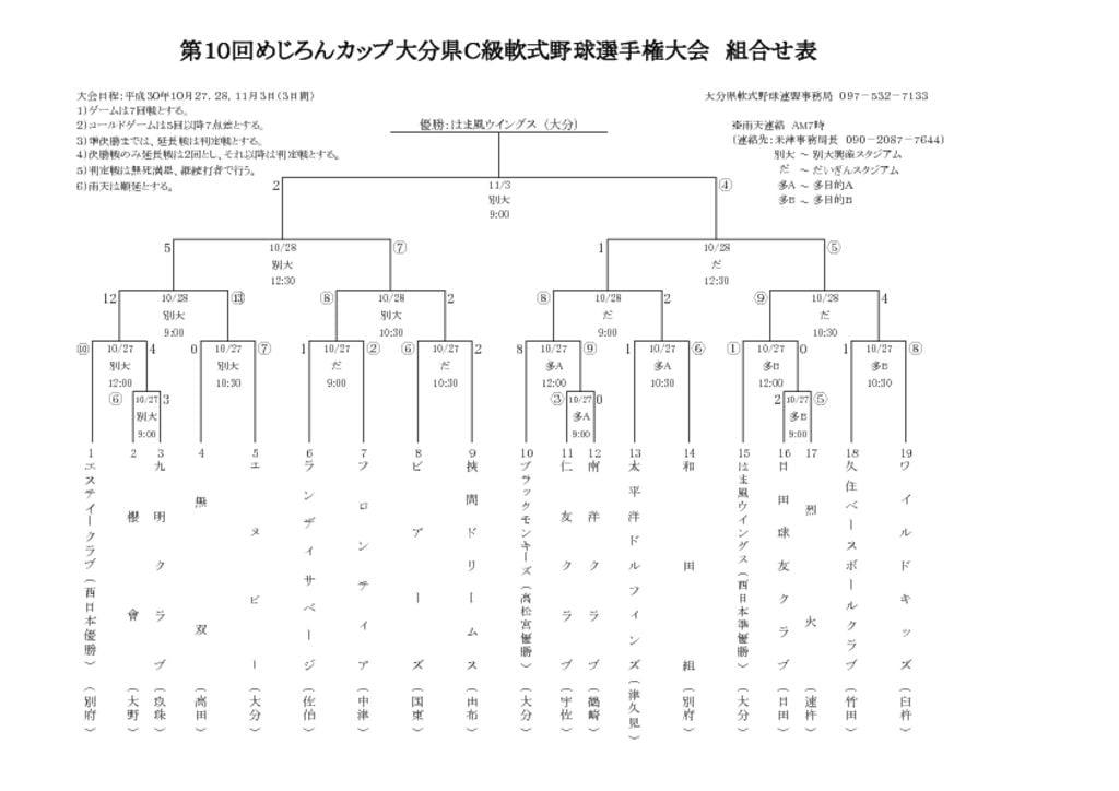 H30めじろんC級組合せ表のサムネイル
