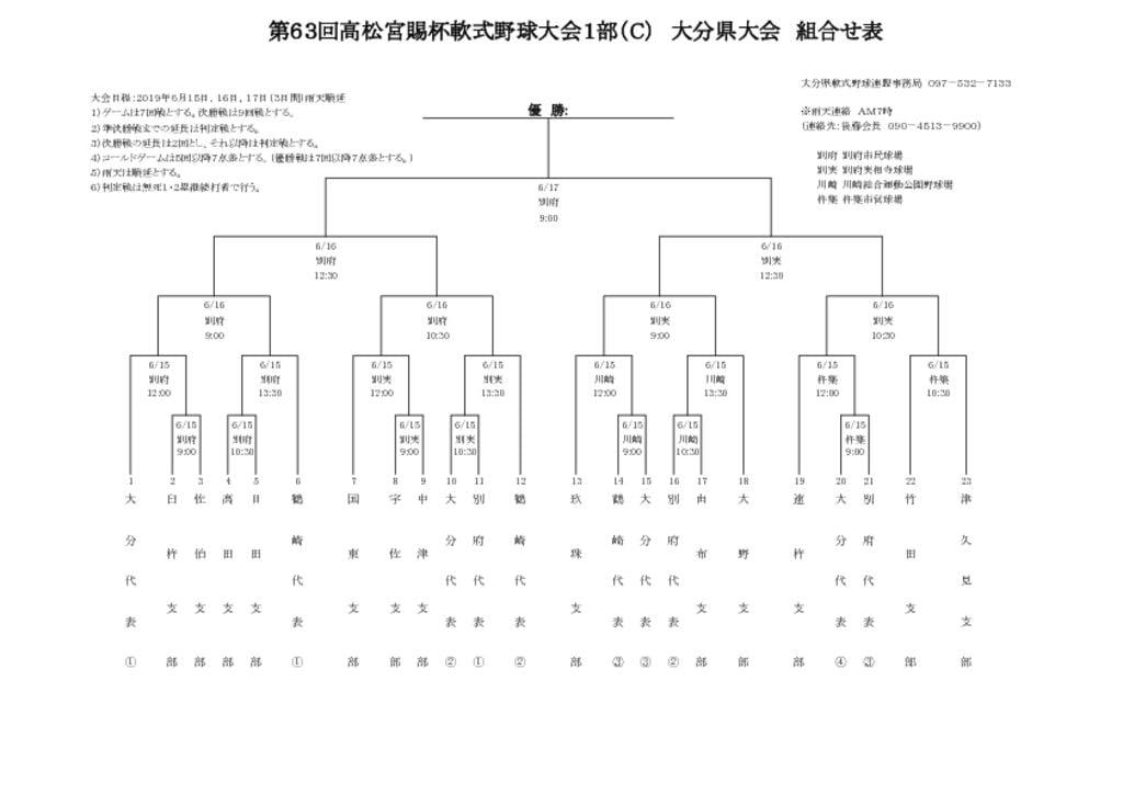 H31高松宮C組合せ表のサムネイル