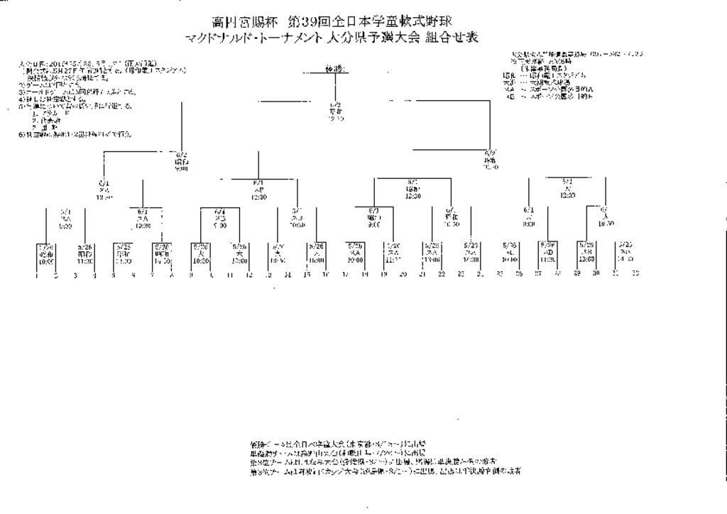 2019全日本学童組合せのサムネイル